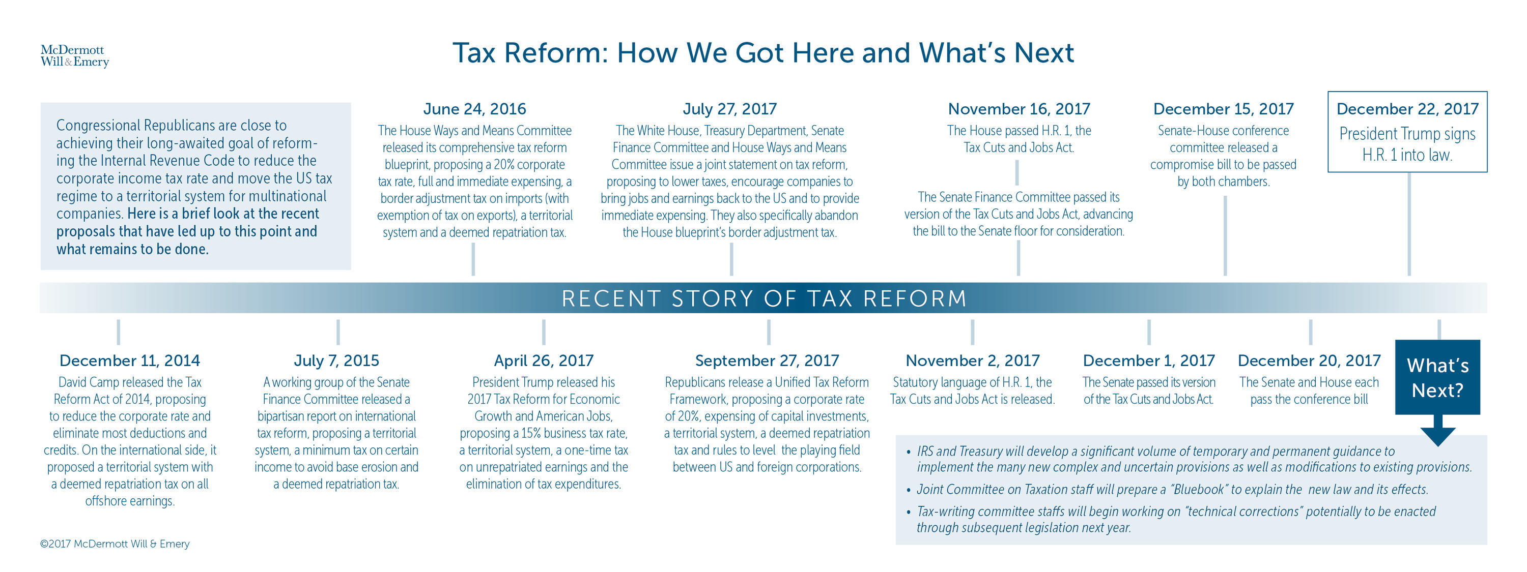 McDermott\u0027s Take On Tax Reform