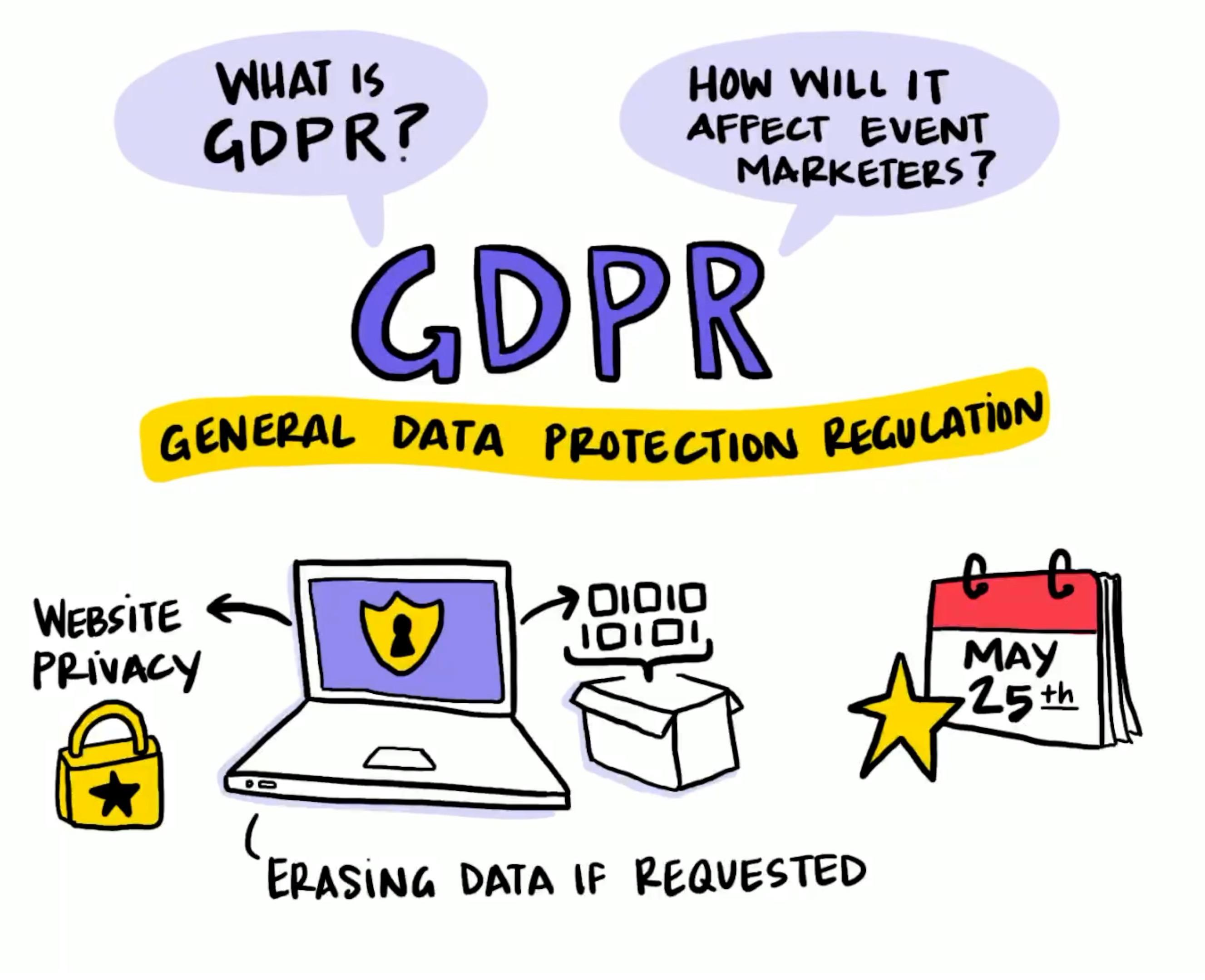 gdpr and event marketers