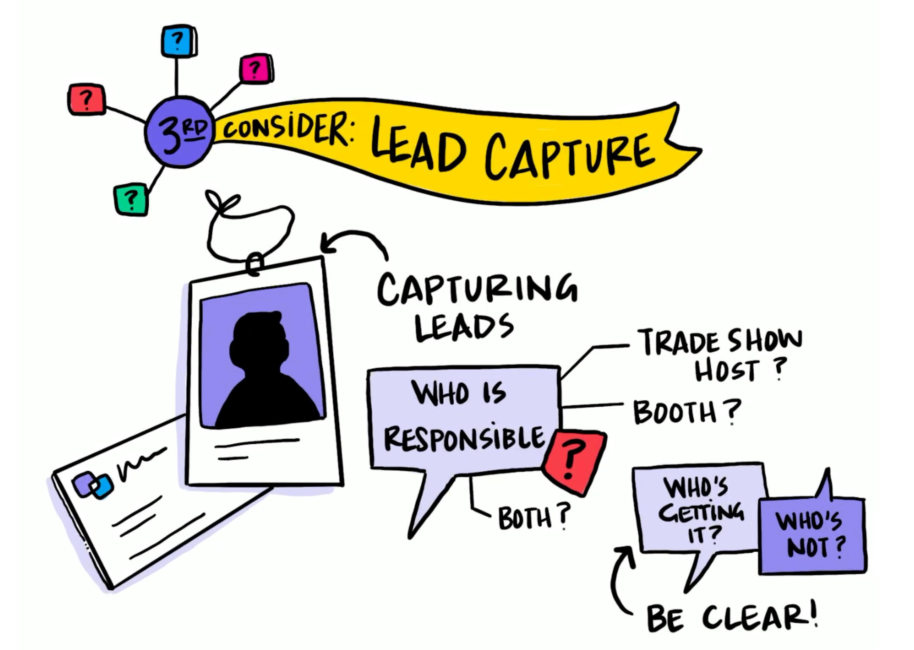 gdpr lead capture