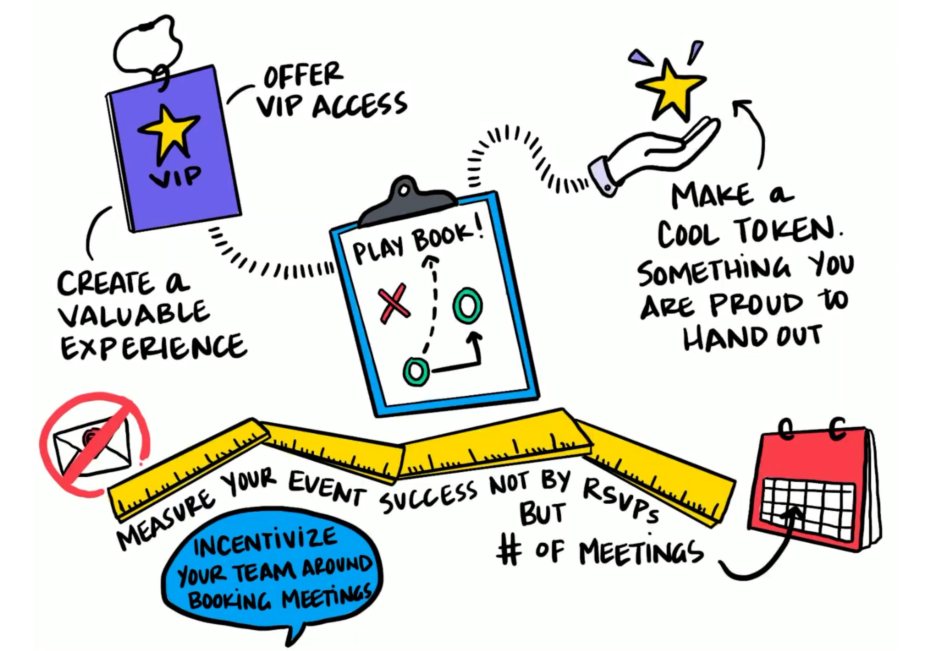 book trade shows vip playbook