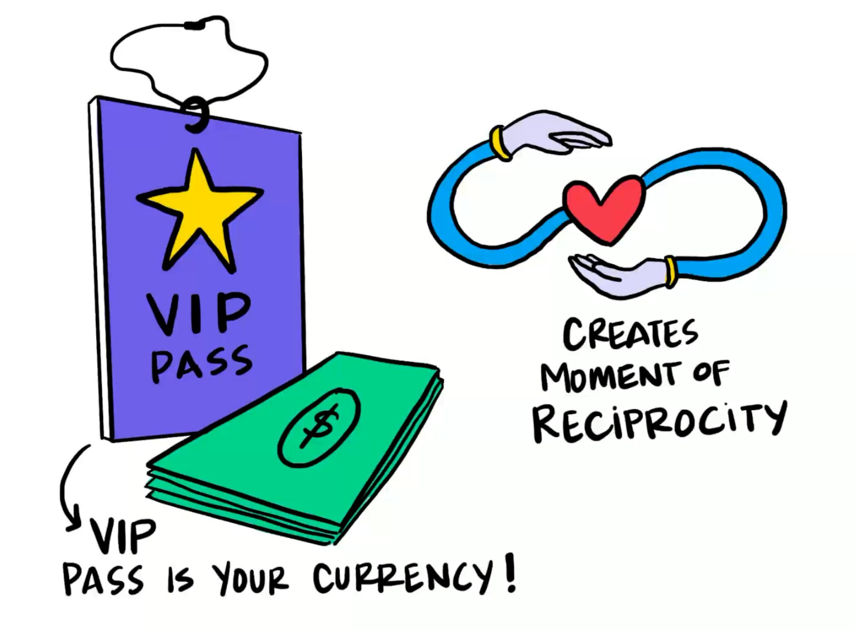 book trade shows vip pass