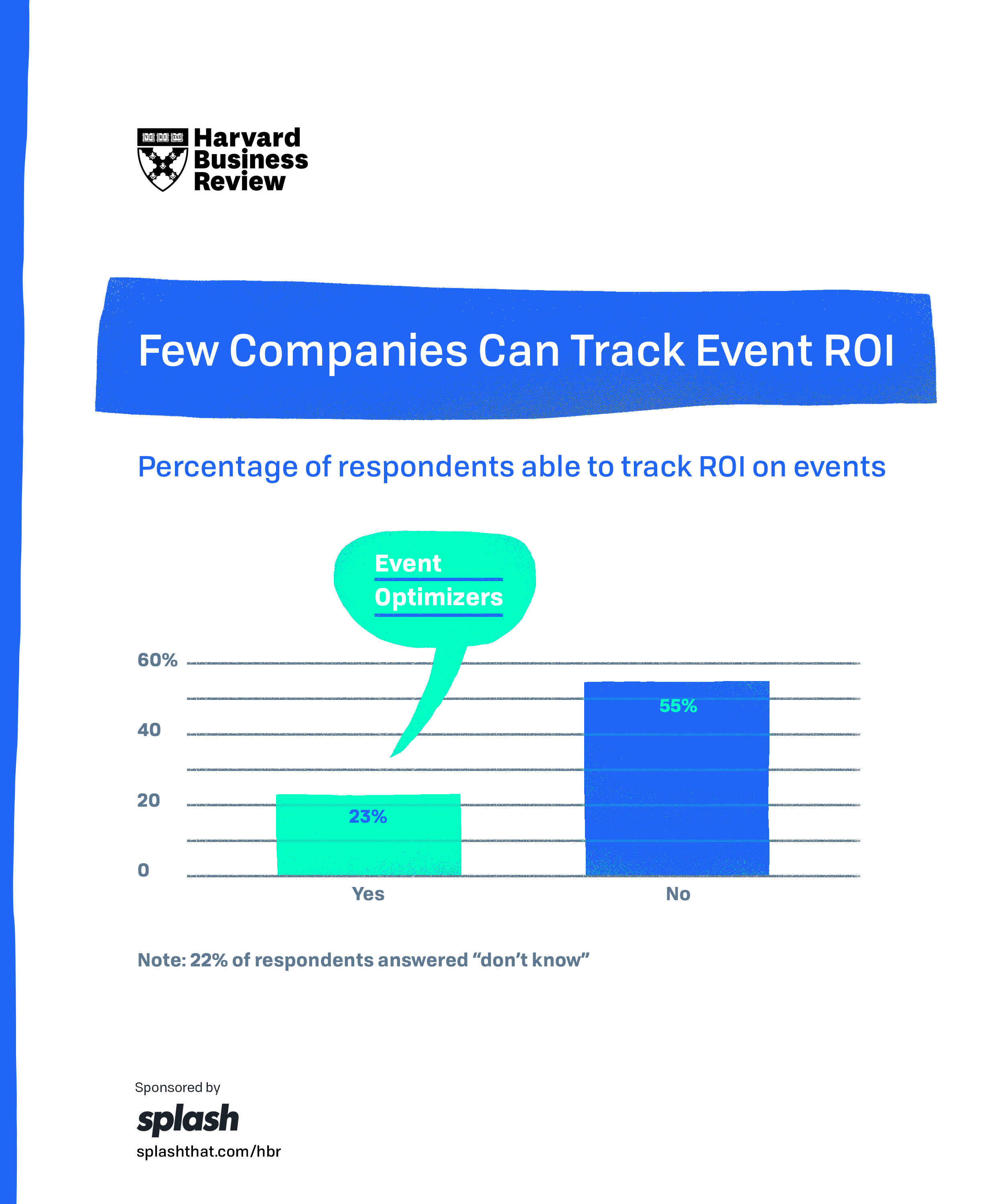 measure retail events event type