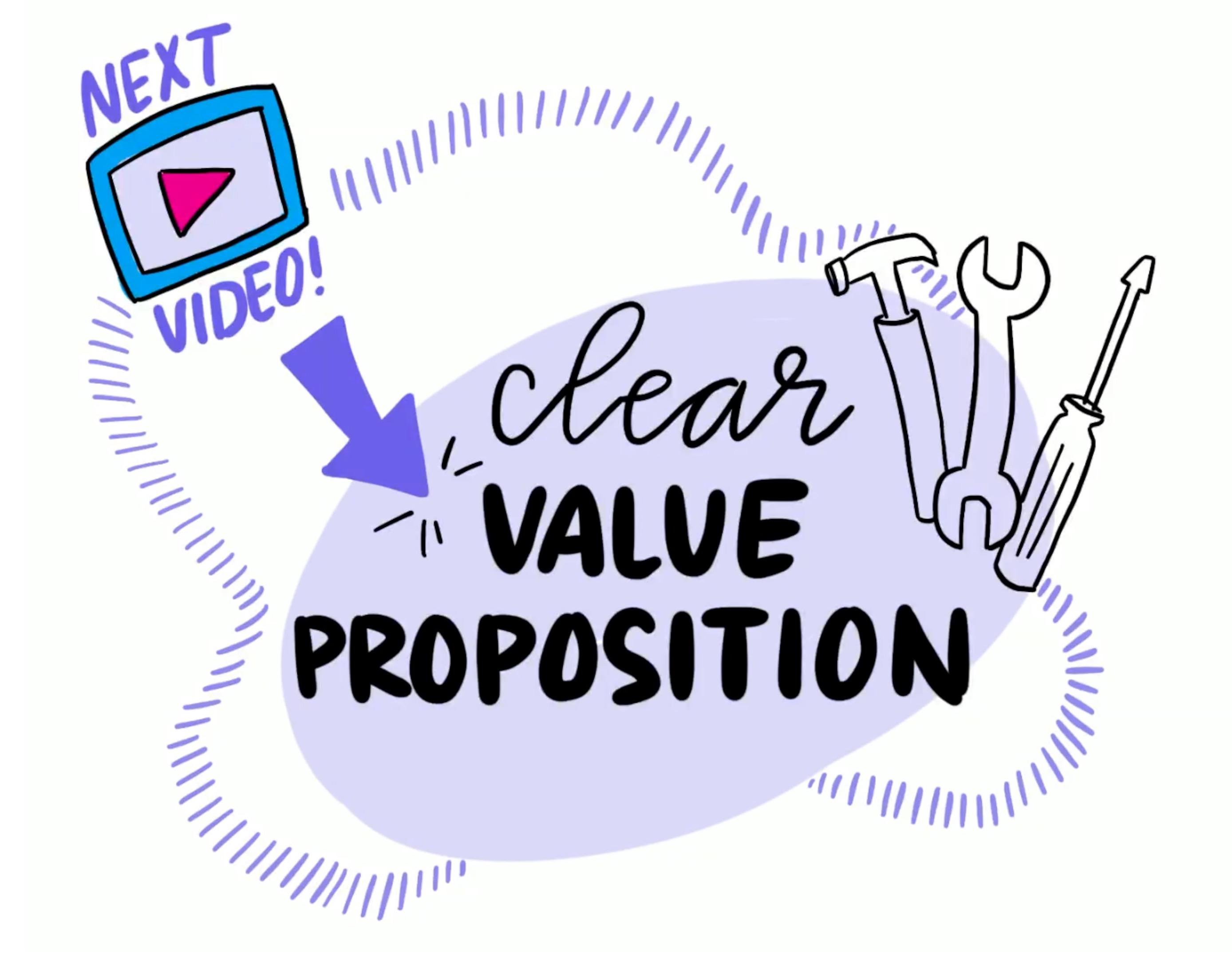 event promotion value proposition