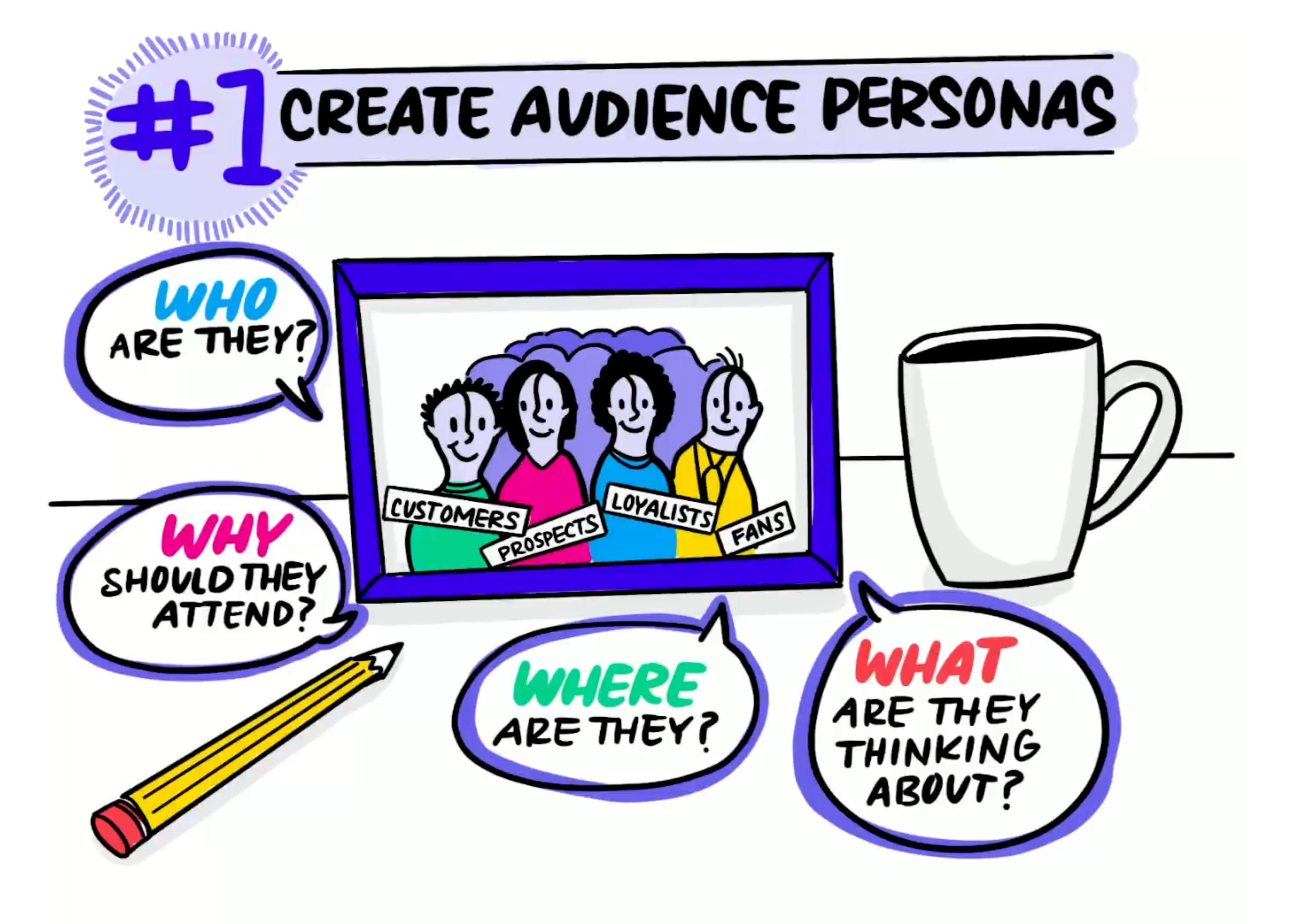 event audience personas