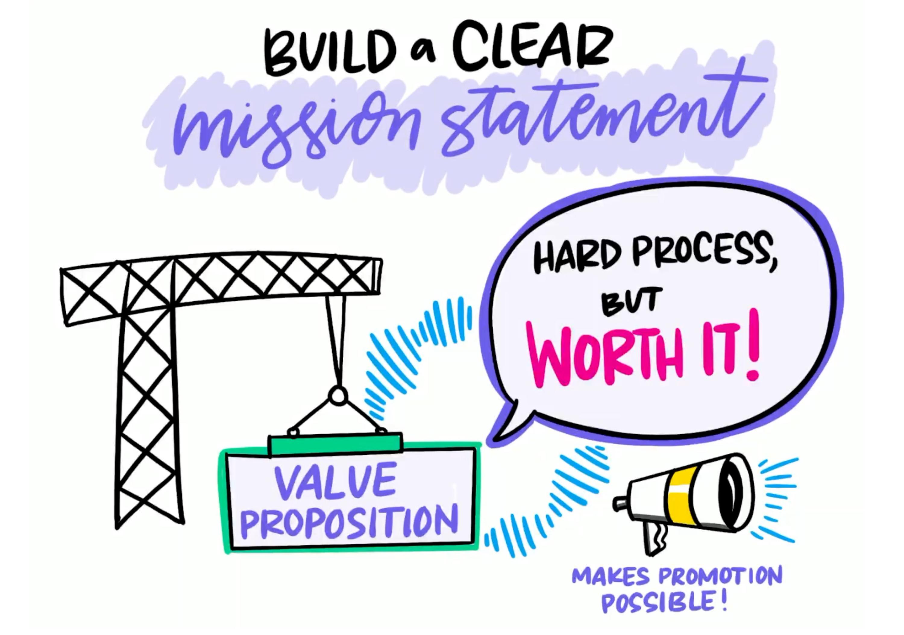 build clear event value proposition